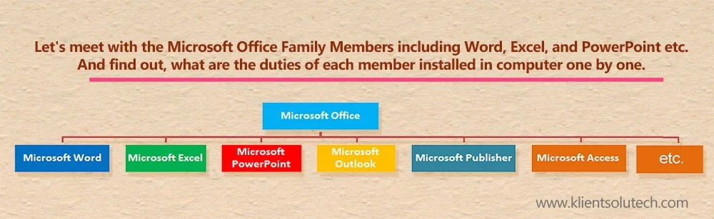 Uses of Microsoft Office Applications in Daily Life - KLIENT SOLUTECH
