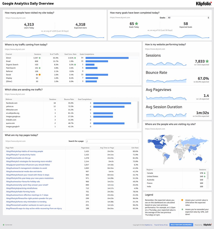 website analytics report template