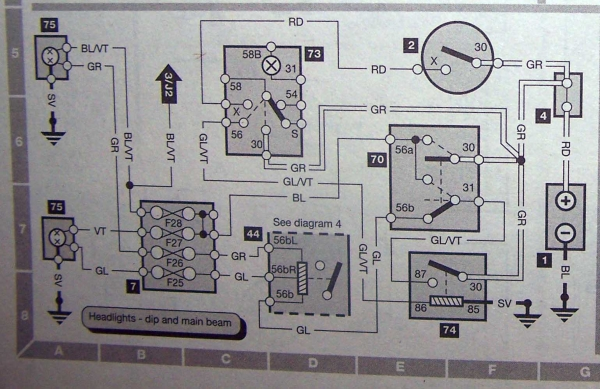 Relating wiring diagram to head light relay - SaabCentral Forums