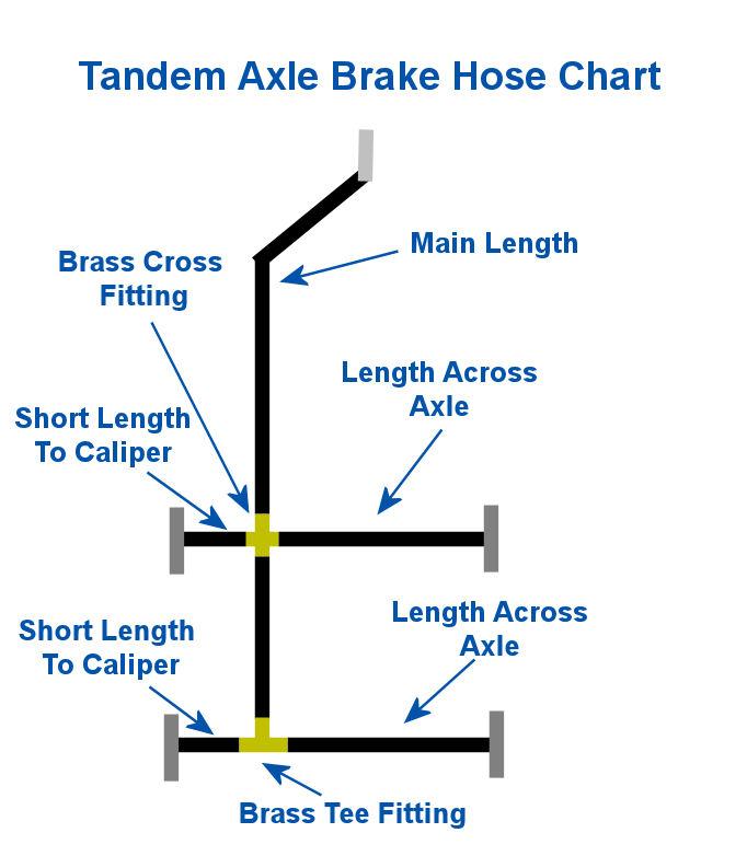 tandem axle electric brake wiring diagram