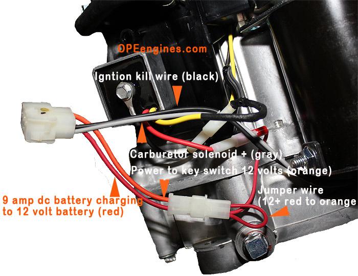 Briggs  Stratton Engine 33S877-0019-G1 19 hp 540cc Intek