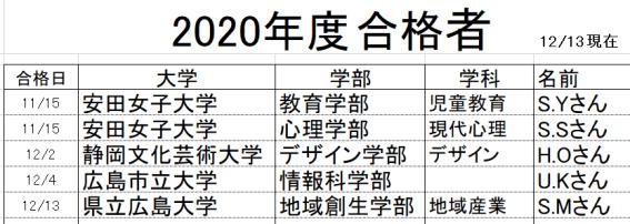 kokuzemi_goukaku_2020_2