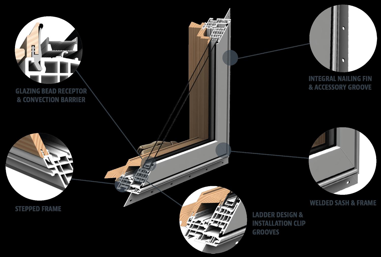Product Lines Kolbe Windows Doors
