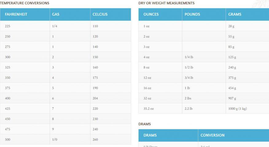 Measurement Charts - Kolya Naturals - measurement charts
