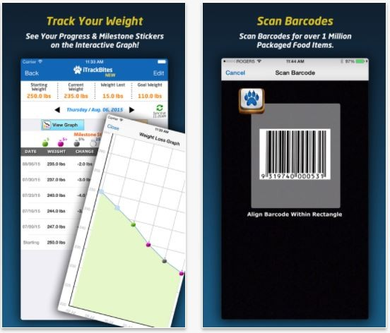 Don\u0027t pay Weight Watchers a monthly fee, use this app instead