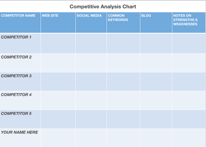 competitive analysis competitive analysis template competitor