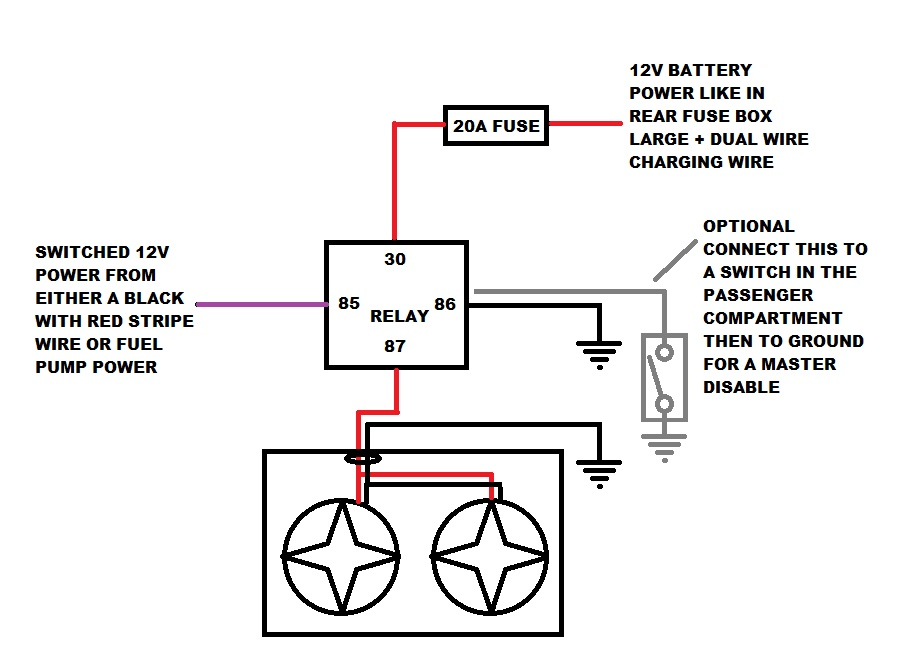 wiring diagram for a fan