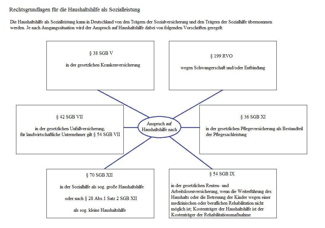 http://i0.wp.com/www.krankenpflege-haushaltshilfe.de/wp-content/uploads/2011/01/haushaltshilfe-sozialleistung.jpg