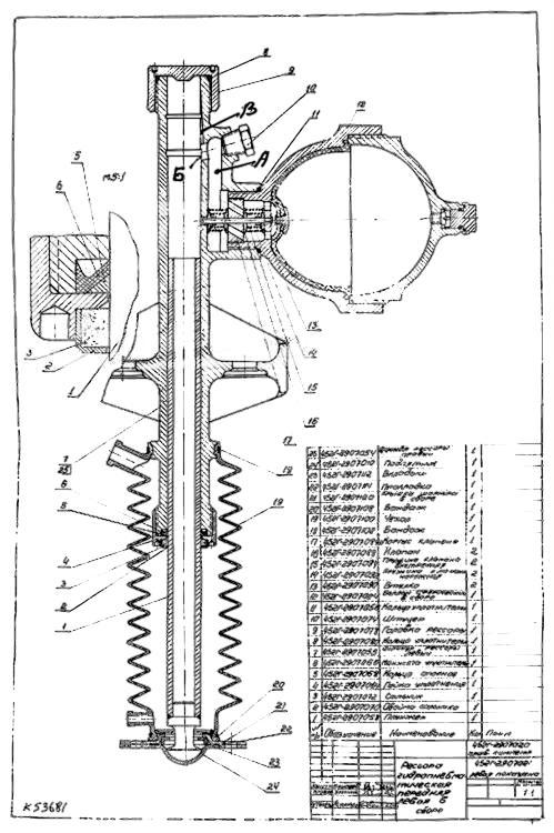 UAZ Schema moteur