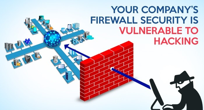 Are firewalls and IDS enough to protect you from sophisticated cyber