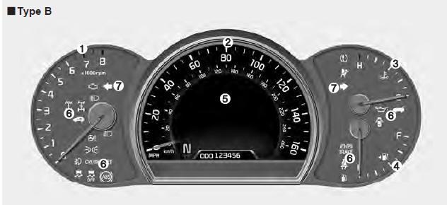 Kia Sorento Instrument cluster - Features of your vehicle - Kia