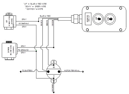 slide out motor wiring diagram control relay