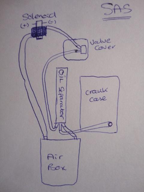 Ktm Exc Fuse Box circuit diagram template