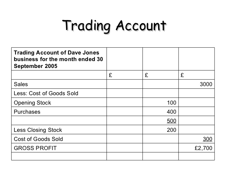 Trading Account kullabs - how to prepare profit and loss account