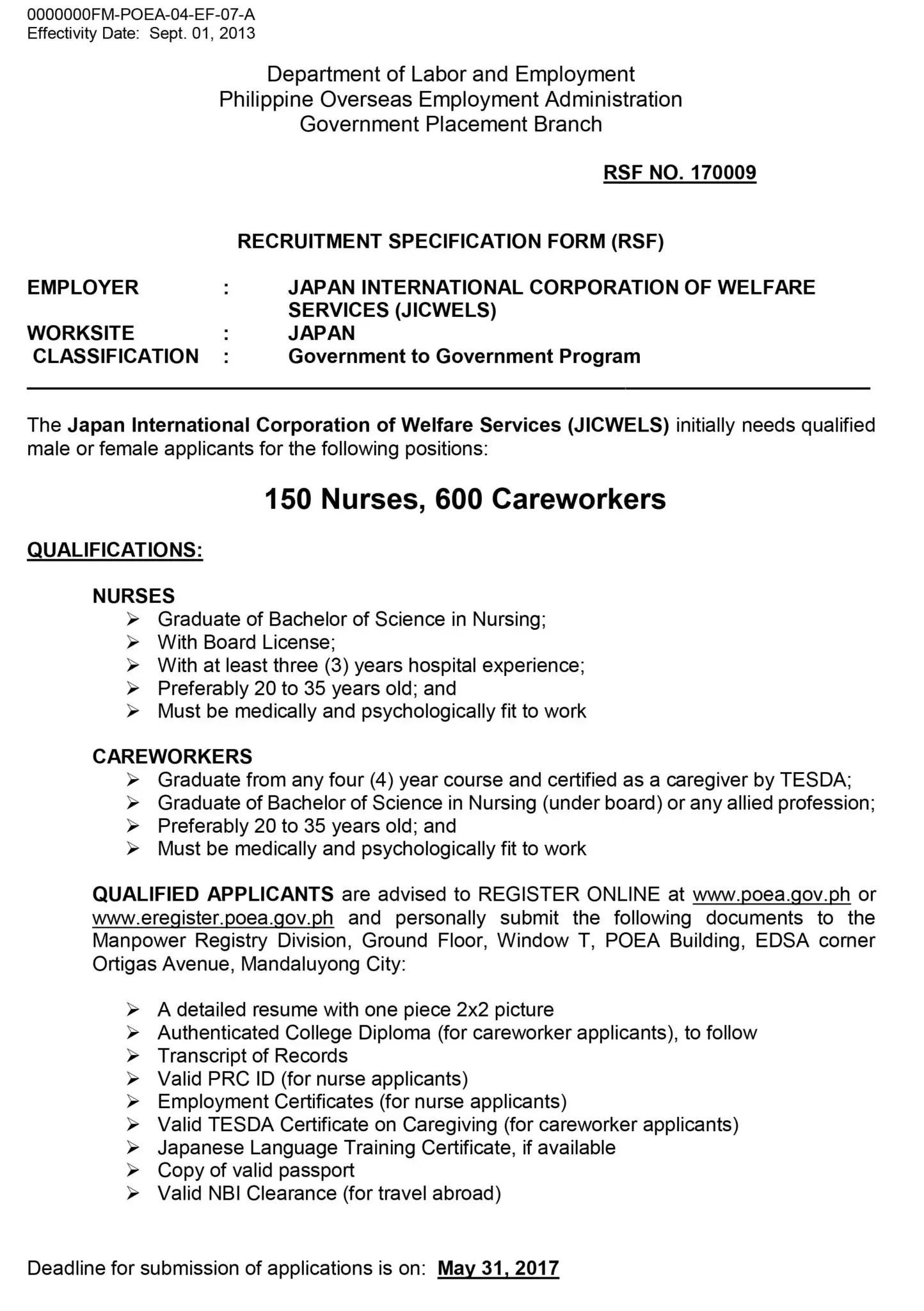 Resume Format Working Abroad Eliolera