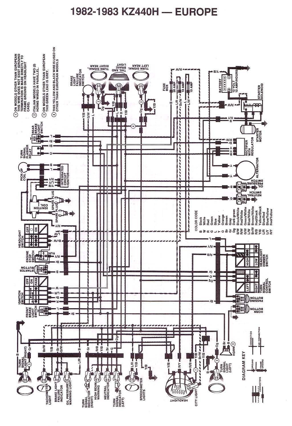 1978 z400 b1 wiring diagram european colour