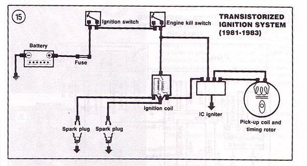 1981 Kawasaki Wiring Diagram Electrical Circuit Electrical Wiring