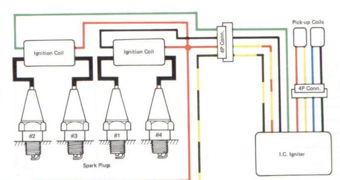 Kawasaki 4 Cylinder Wiring Diagram - Nudohugeslankaviktcenterinfo \u2022