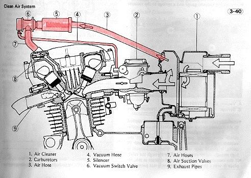 1981 KZ1000 J-to-K build - Page 12 - KZRider Forum - KZRider, KZ, Z1
