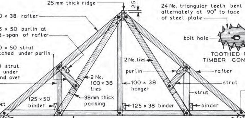 roof truss diagram