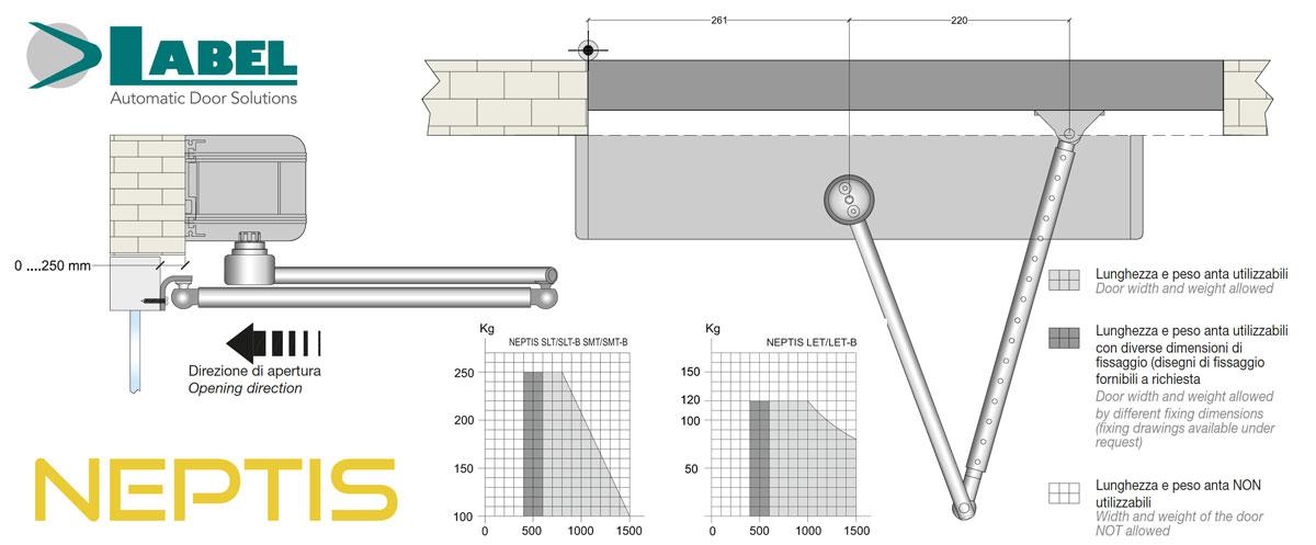 Neptis - Porta a battente automatica per tutte le necessità - Label