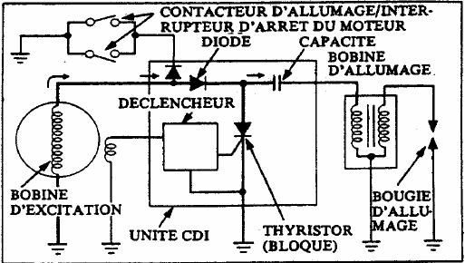 lamborghini schema moteur electrique fonctionnement