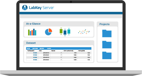 LabKey Server Bioinformatics & Workflow Management Platform