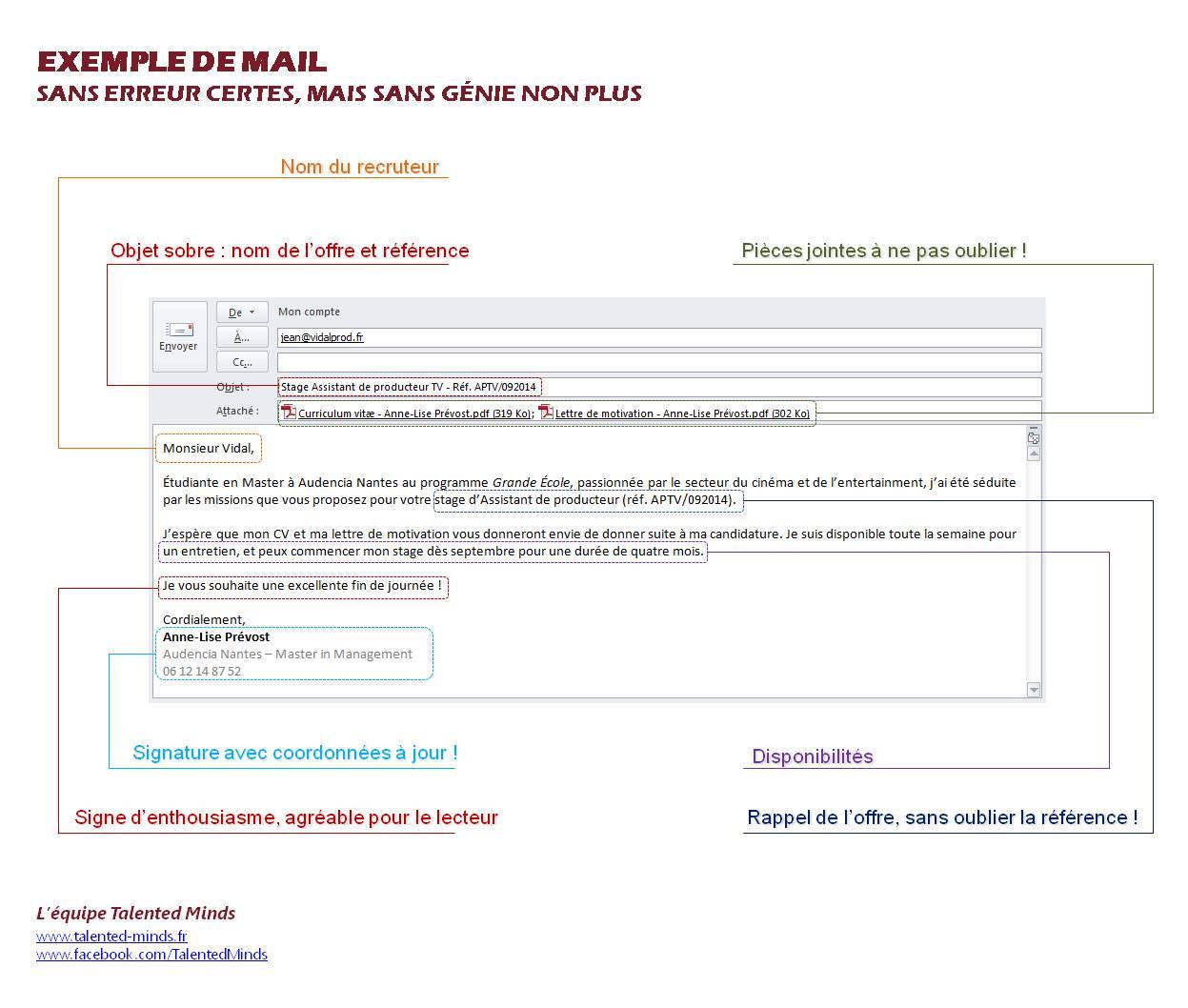 mail accompagnant cv et lettre de motivation greta