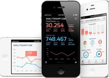 Las 3 mejores aplicaciones para usar Google Analytics en el iPhone