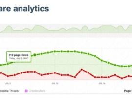Usar Cloudflare para mejorar la velocidad y seguridad de tu blog