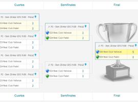 DoLeague, una aplicación web para organizar y gestionar campeonatos deportivos