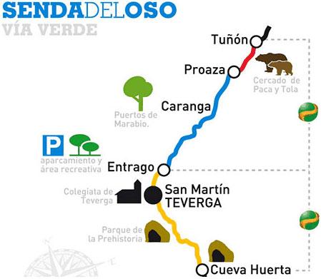 Vía verde Asturias