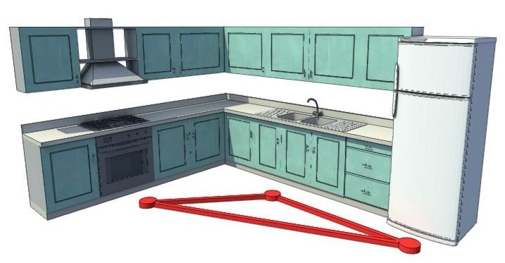 Spazio in cucina il triangolo di lavoro la cuoca for Enormi isole di cucina