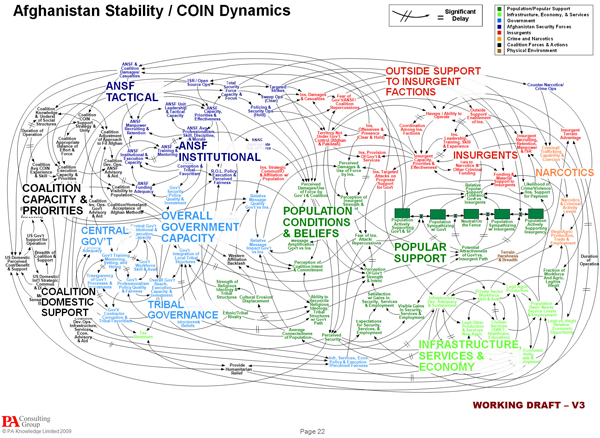 Strategic map of counter-insurgency operations in Afghanistan - police resume examples