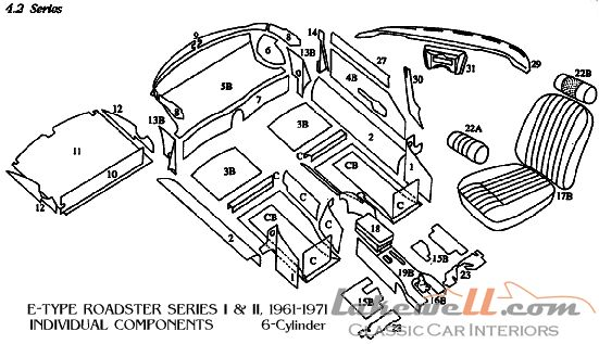1968 Jaguar Xke Wiring Diagram