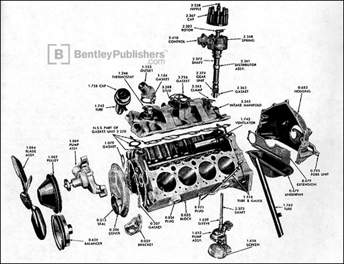 small block chevy engine diagram
