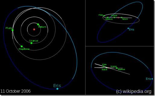 orbita