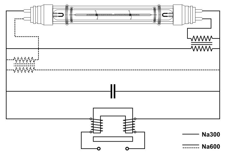 1000 Watt High Pressure Sodium Ballast Wiring Diagram The Low Pressure Sodium Lamp