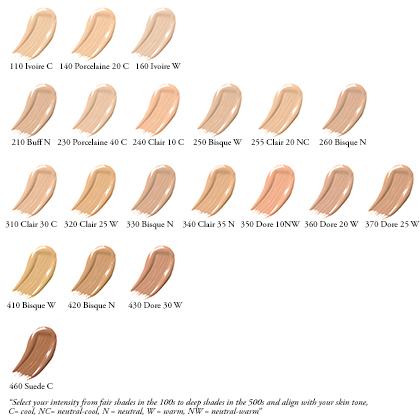 Renergie Lift Makeup Foundation Lancôme