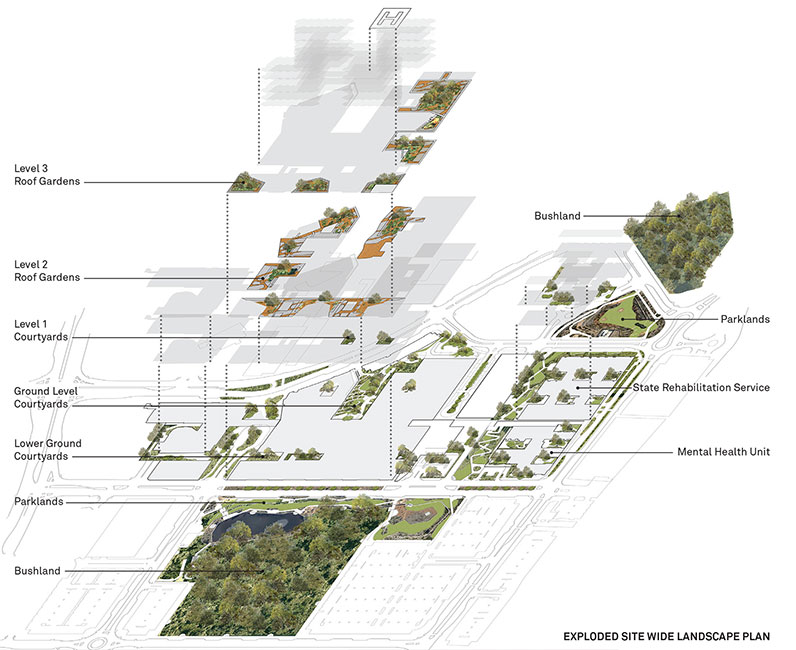 Fiona Stanley Hospital by HASSELL « Landscape Architecture Platform