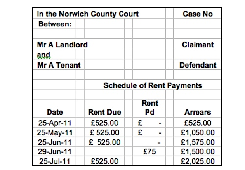 Essential points on rent records - rent statements template