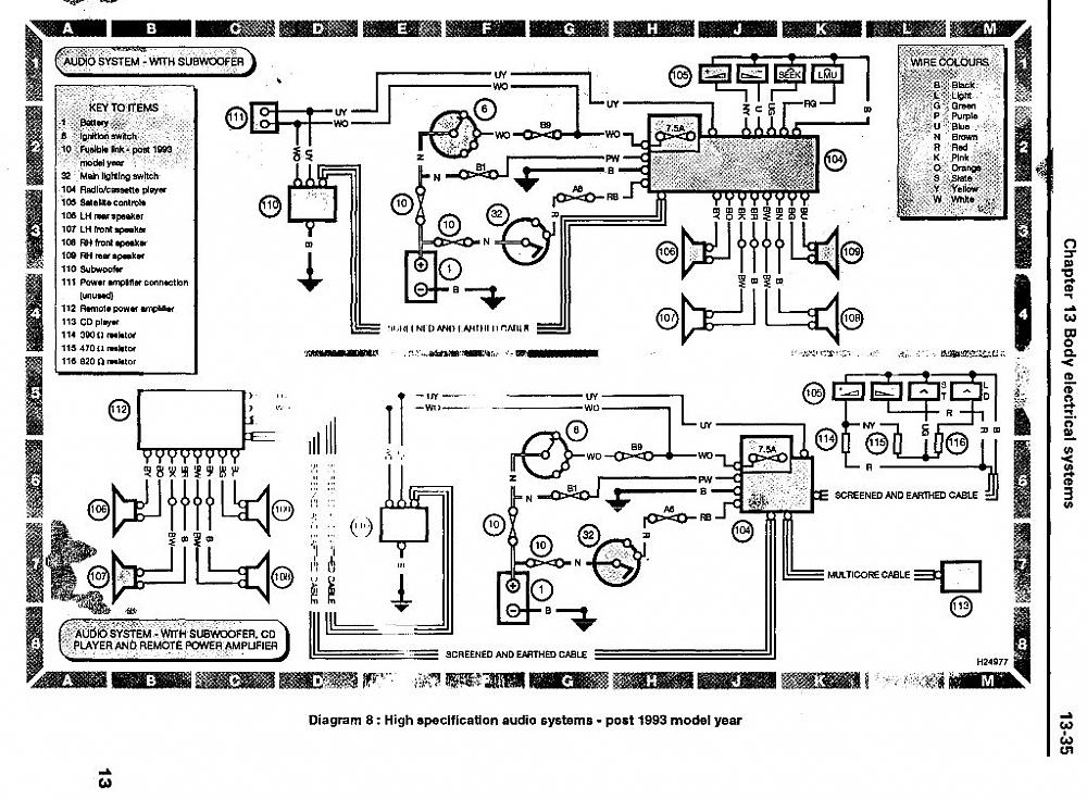 1998 range rover wiring diagram