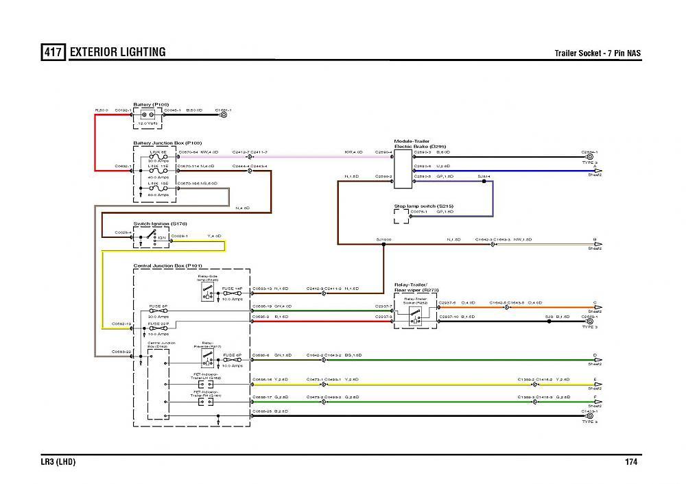 Range Rover Trailer Wiring Diagram - Wwwcaseistore \u2022