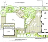 Landscape Design School