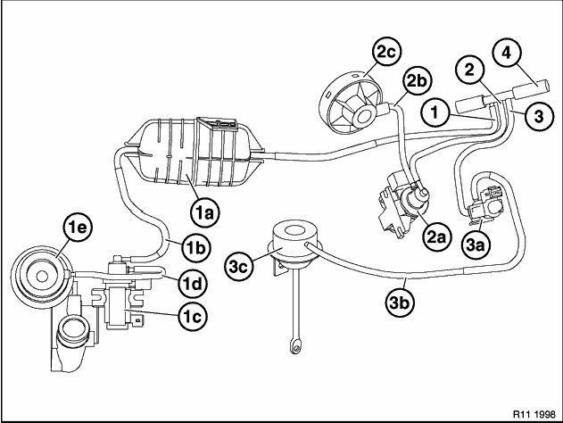 range rover vacuum hose diagram
