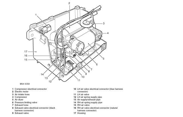 land rover discovery 3 air suspension wiring diagram land rover