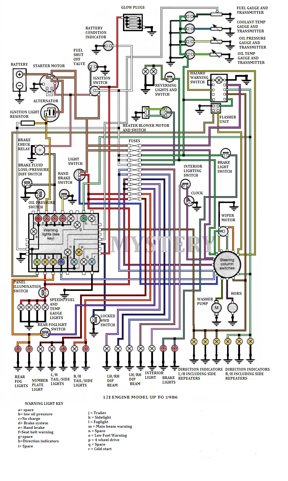 defender 90 wiring diagram