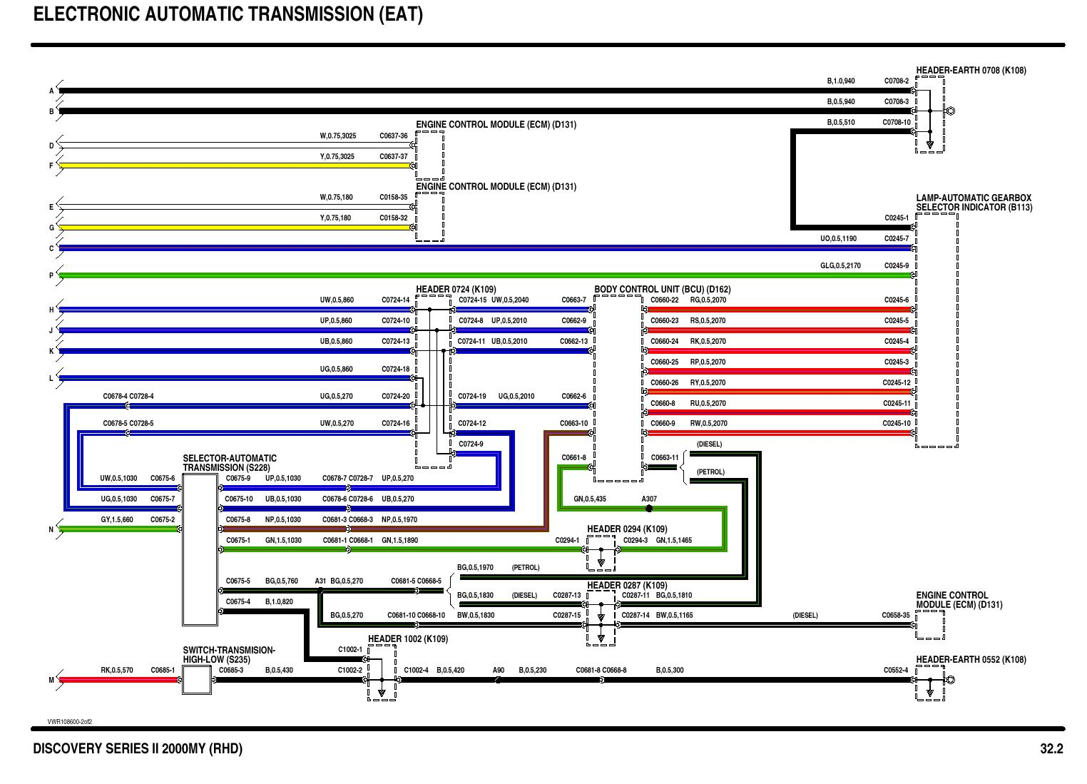 range rover td6 wiring diagram