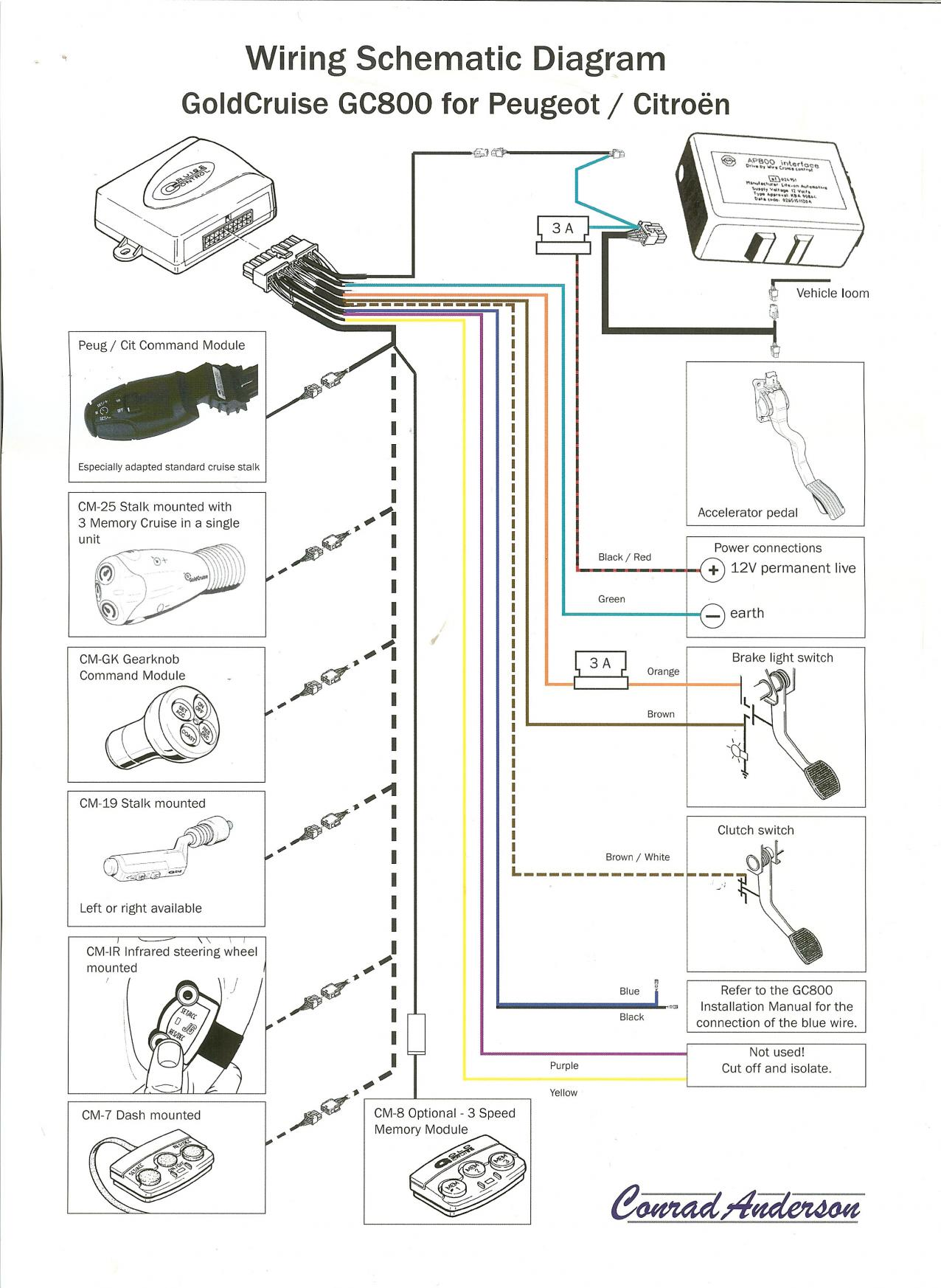 Discovery 1 Cruise Control Wiring Diagram Auto Electrical