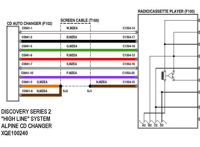 freelander 2 radio wiring diagram
